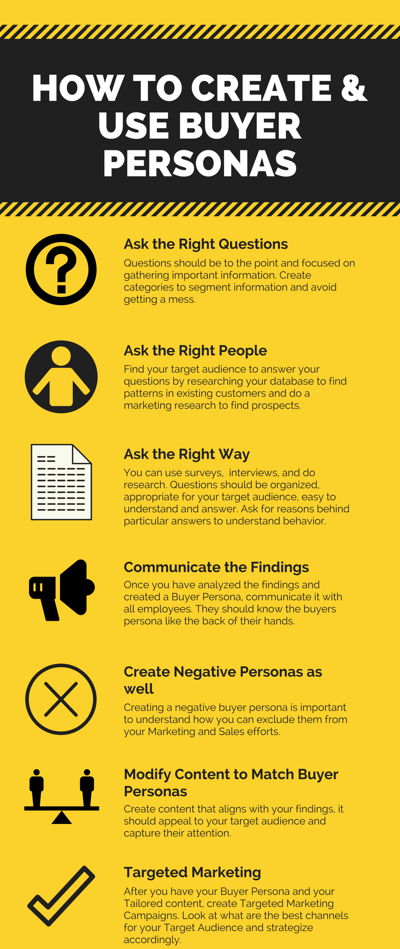 Explaining Buyer Persona (With Infographic)